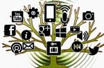 Internet Marketing Elements and Functions